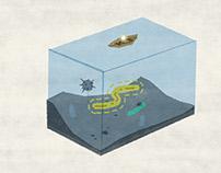 Isolated Ocean
