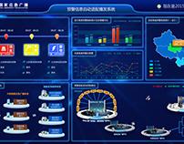 太极预警信息多级联动平台