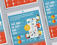 "Obra social La Caixa / Infographic ""Incorpora"""