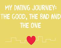 My Dating Journey - Data Visualization