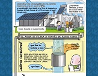 La Ciencia en Comic (Science in comic)