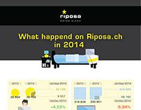 Riposa Swiss