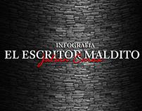 Infografía: El Escritor Maldito. Julian Carax