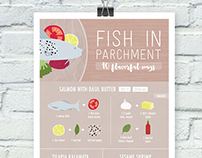 Fish in Parchment - Infographic