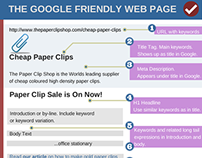 Easy On Page Optimisation that Google Loves