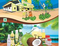 de cocos poster