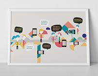Papelería y publicidad para Concurso Online EUROPAME