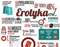 Allegro infographics