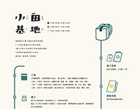 小田基地 infographics