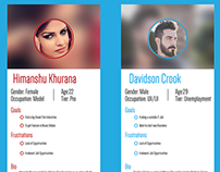 Personas Concept Designed by Syed Salman Ahmed