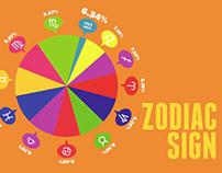 Aquarius Infographic