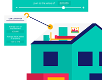 Zopa Loans - Infographic and interactive design