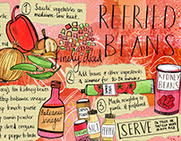 Illustrated recipe: Refried Beans