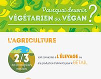 Pourquoi devenir végétarien ou vegan ?