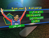 Sports Profile in 3d