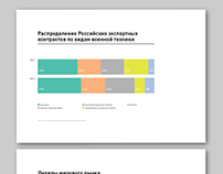 infographics redesign