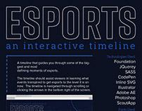 Esports Interactive Timeline