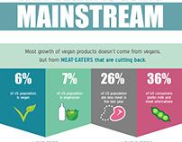 Infographic - Vegan is going mainstream