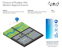 Flavours of Mudgee - Website Design