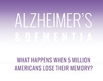 Alzheimer's Disease — Infographic