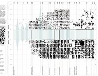 CHERRY CREEK MAPPING