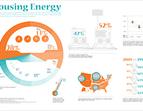 Infographic on Energy
