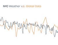Simple Analytics Chart