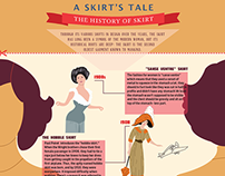 Fashion Infographics: History of an American Skirt