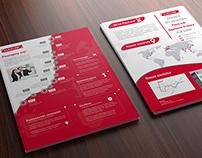 Flexlink Leaflet A5
