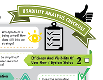 Usability Checklist Infographic