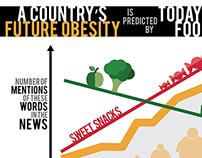 50 Years of Fat (Davis & Wansink, 2015)