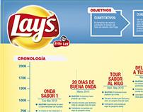 Infografías - Lays - Doritos - Poise Kimberly Clark