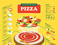 1703 Pizza Infogrphic Poster