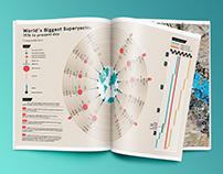 BOAT Int. Magazine - World's Biggest Superyachts