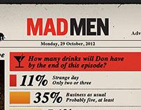 AMC - Mad Men 2nd Screen