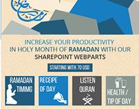 SharePoint WebParts