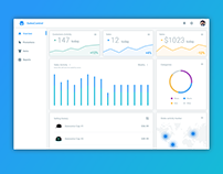 Daily UI #021 - Dashboard - free Sketch source