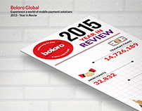 Boloro Global - 2015 Year in Review Infographic