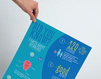 SPLENDA | Infographic