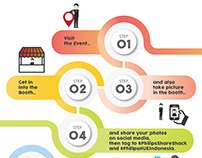 Infographics Mechanism for GET Goodie Bag