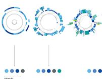 Ein neues Corporate Design für Die Onlinefabrik