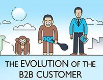 The Evolution Of The B2B Customer Infographics