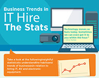 Business Trends in IT Hire infographic