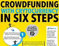 Infographic: Crowdfunding with Cryptocurrency