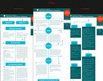 Website design Politehnica University