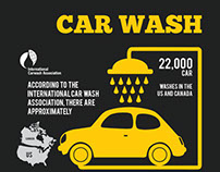 Car Wash - InfoGraphics