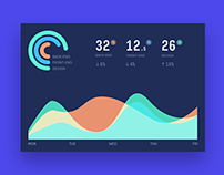 Project Analytics Dashboard