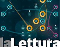 Lucky Numbers | La Lettura 309# dataviz