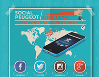 Interactive Peugeot social poster