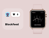 Blockfeed - decentralized incentive userfeed network
